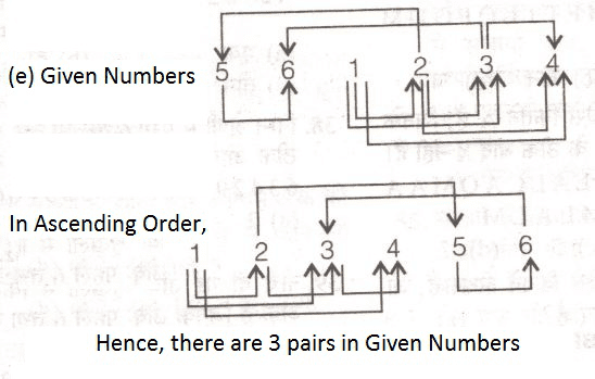 Conditional Number Letter Aptitude Test