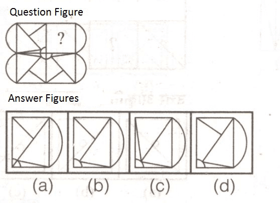 Completion of Figures