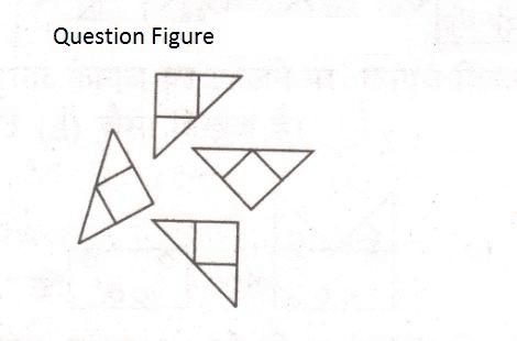 Formation of figures